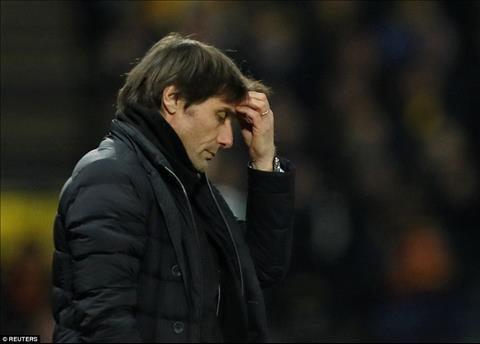 Conte rất có thể sẽ bị Chelsea sa thải ngay trong tuần này
