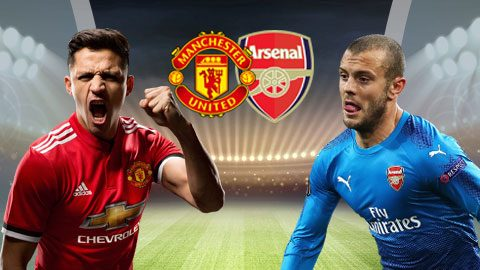 Link sopcast: Man United vs Arsenal, 22h30 ngày 29/4