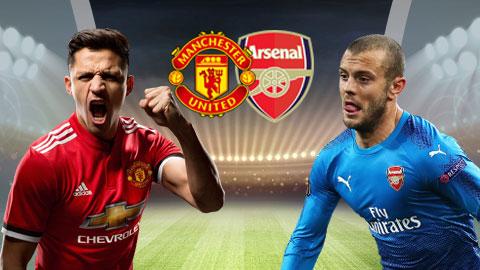 Link sopcast: Man United vs Arsenal, 22h30 ngày 29/4