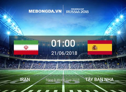 Link sopcast Iran vs Tây Ban Nha