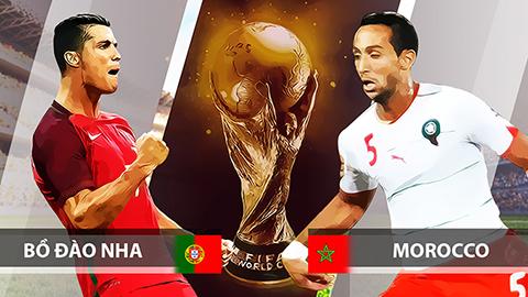 Link sopcast: Bồ Đào Nha vs Ma Rốc 19h00 ngày 20/6