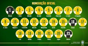 Brazil đã chốt những cái tên tham dự world cup 2018