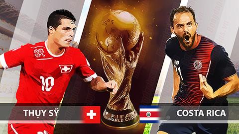 Link sopcast: Thụy Sỹ vs Costa Rica 1h00 ngày 28/6