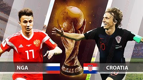 Link sopcast: Nga vs Croatia