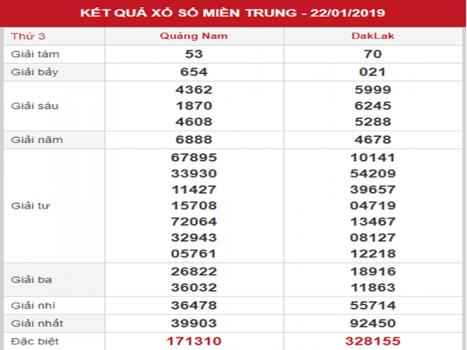 Phân tích XSMT – Soi cầu KQXSMT thứ 3 ngày 29/01/2019