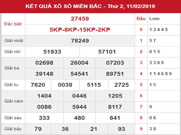 Thống kê và dự đoán KQXSMB thứ 3 ngày 12/02/2019