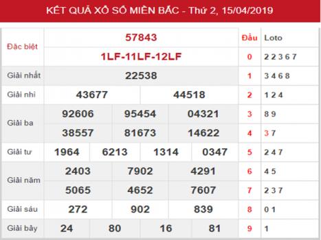 Thống kê XSMB – Dự đoán KQXSMB thứ 3 ngày 16/04/2019