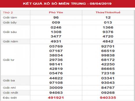 Thống kê XSMT – Dự đoán KQXSMT thứ 2 ngày 15/04/2019