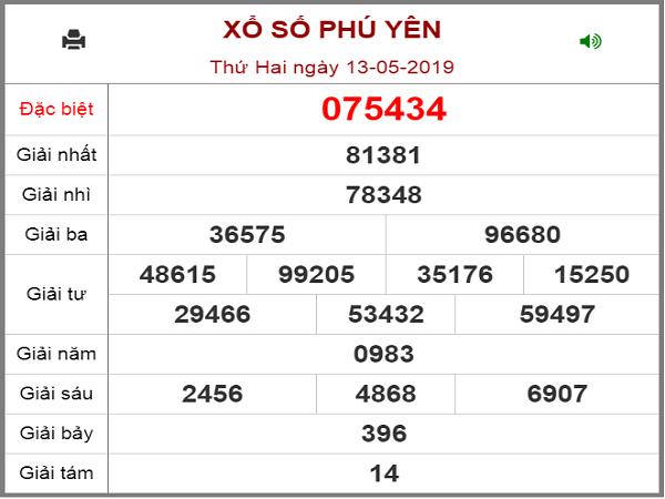 Dự đoán kết quả xổ số tỉnh Phú yên ngày 20/05
