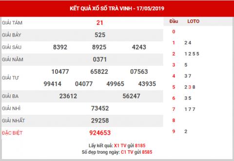Soi cầu XSTV – Phân tích KQXS Trà Vinh thứ 6 ngày 24/05/2019