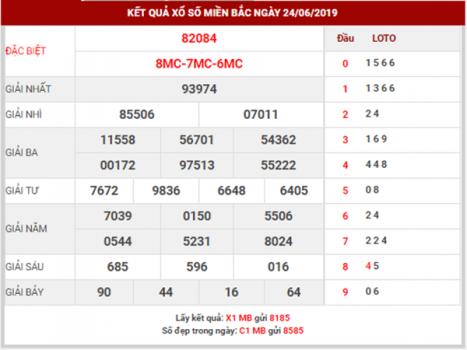 Thống kê XSMB – Dự đoán KQXSMB thứ 3 ngày 25/6/2019