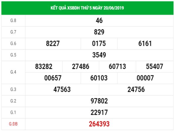 Dự đoán kết quả XSDBH hôm nay ngày 27/06/2019