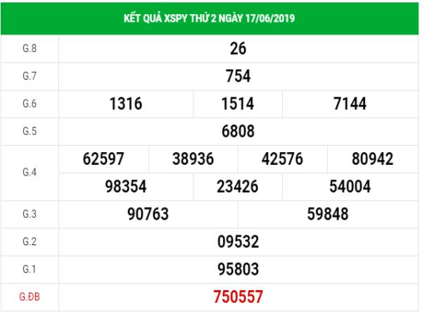 Thống kê VIP kết quả XSPY hôm nay ngày 24/06/2019