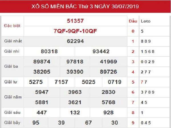 Cầu lô miền bắc dự đoán soi cầu xsmb ngày 31/07 xác suất trúng cao