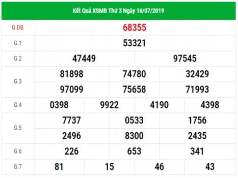 Loto gan kết quả XSMB hôm nay ngày 17/06/2019