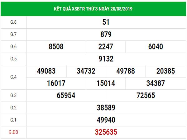 Phân tích, dự đoán kết quả XSBTR hôm nay thứ 3 ngày 27/8/2019