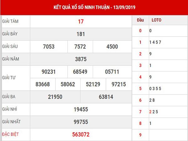 Dự đoán XS Ninh Thuận thứ 6 ngày 20-09-2019