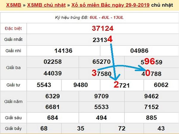 Thống kê kết quả xổ số miền bắc ngày 30/09 chuẩn
