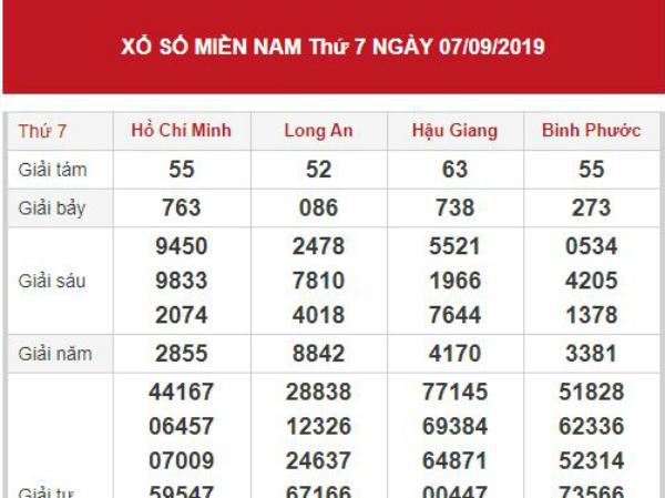 Soi cầu XSMN chính xác thứ 7 ngày 14/09/2019