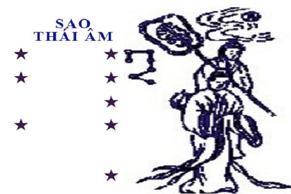 Ý nghĩa của sao Thái Âm tọa thủ các cung mệnh