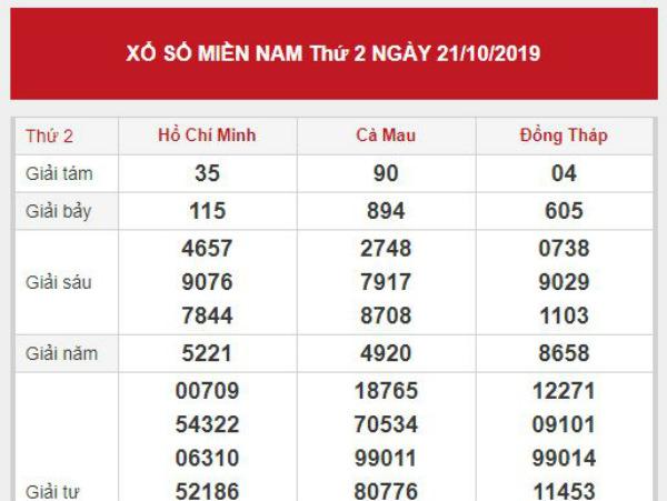 Soi cầu XSMN chính xác thứ 2 ngày 28/10/2019