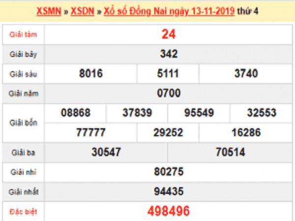 Dự đoán kqxs đồng nai ngày 20/11 chuẩn xác