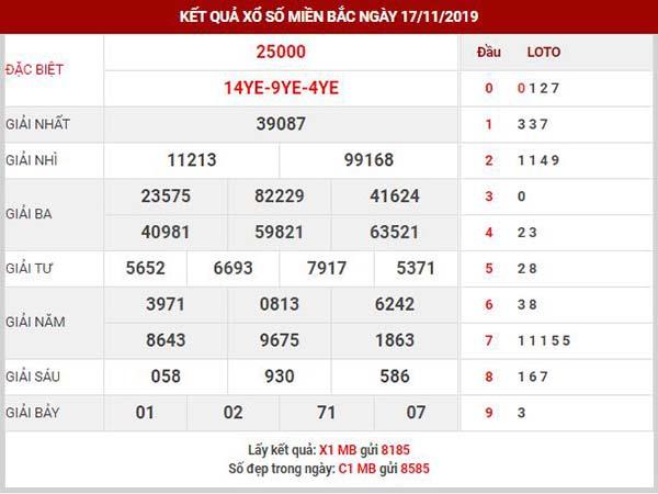 Dự đoán XSTD ngày 18/11/2019 – Dự đoán KQSXMB thứ 2 hôm nay