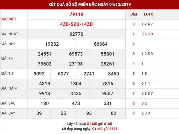 Thống kê kết quả xs miền bắc thứ 5 ngày 05-12-2019