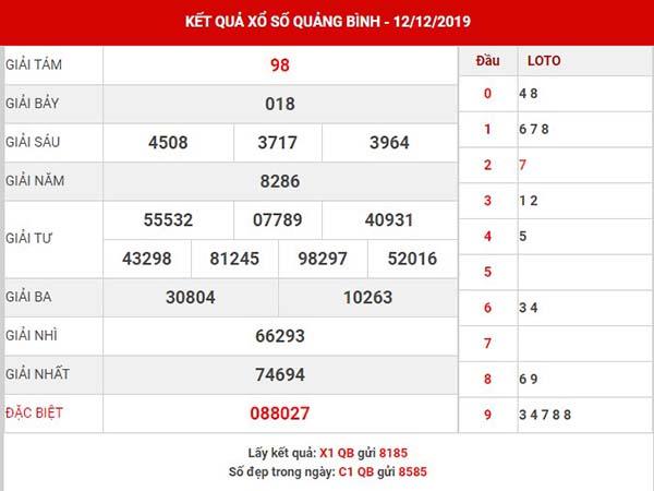 Phân tích sổ số Quảng Bình thứ 4 ngày 18-12-2019