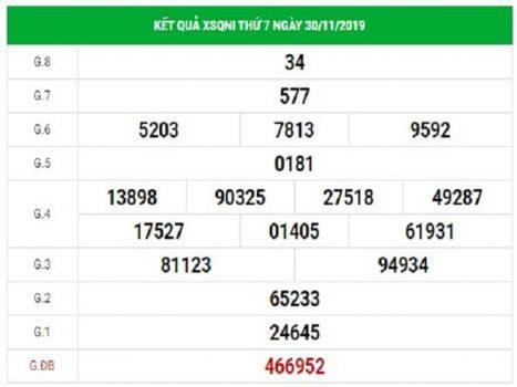 Dự đoán kết quả xổ số Quảng Ngãi ngày 7/12/2019