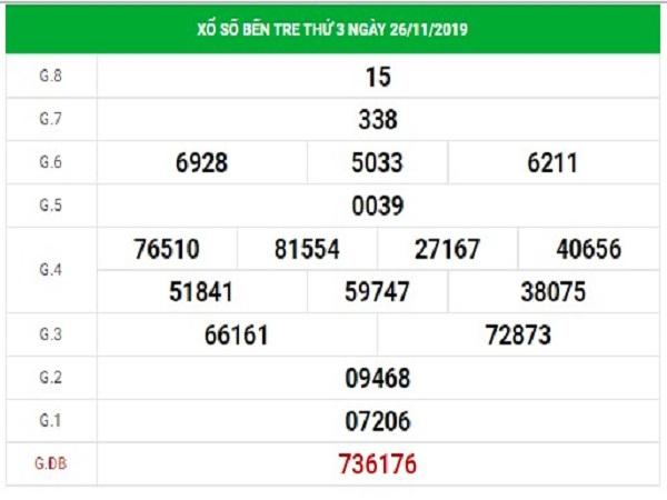 Phân tích xổ số Bến Tre ngày 3/12/2019 thống kê vip