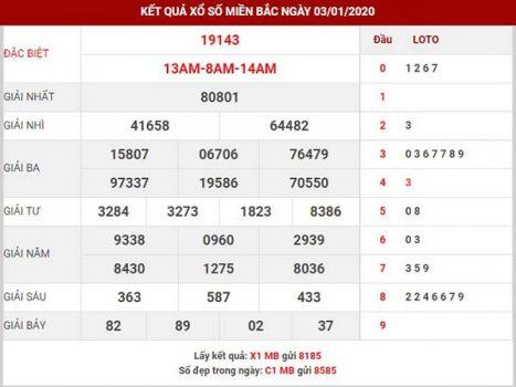 Thống kêkết quả XSMBthứ 7 ngày 04-01-2020