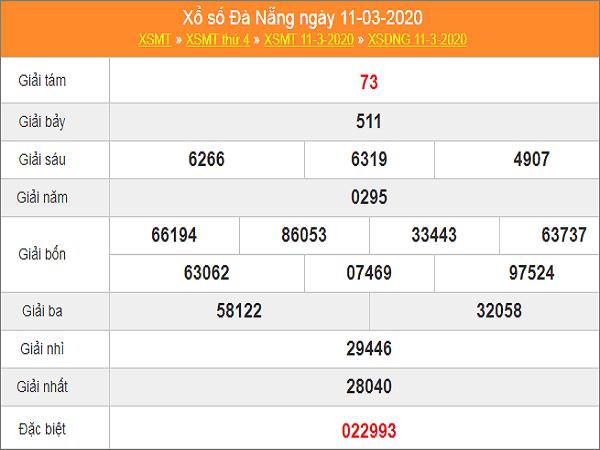 Dự đoán xs Đà Nẵng 14/3/2020 – Thống kê XSDN hôm nay