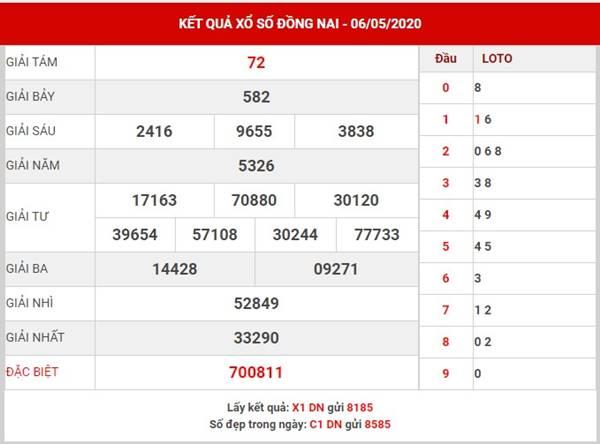 Thống kê SX Đồng Nai thứ 4 ngày 13-5-2020