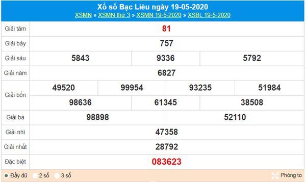 Dự đoán XSBL 26/5/2020 - KQXS Bạc Liêu hôm nay