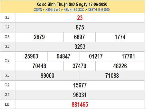 Soi cầu XSBTH 25/6/2020 – Soi cầu XSBTH hôm nay siêu chuẩn