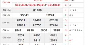 Bảng KQXSMB- Thống kê xổ số miền bắc ngày 06/07 chính xác