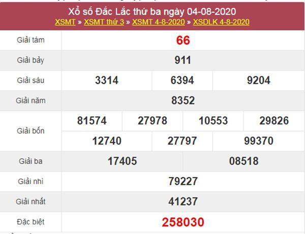Thống kê XSDLK 11/8/2020 chốt lô VIP ĐăkLắc thứ 3