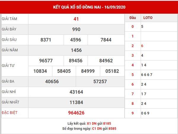 Phân tích kết quả xổ số Đồng Nai thứ 4 ngày 23-9-2020