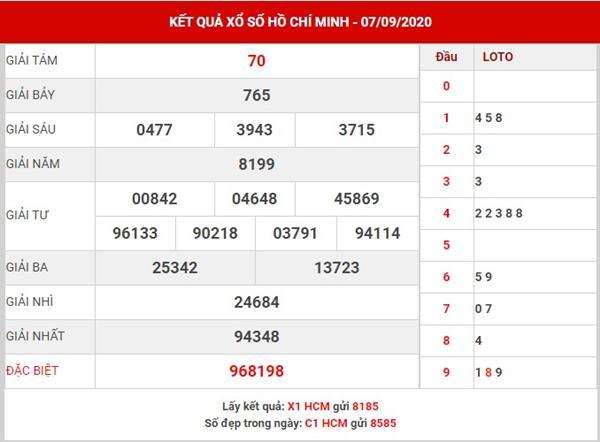 Phân tích kết quả sổ xố Hồ Chí Minh thứ 7 ngày 12-9-2020