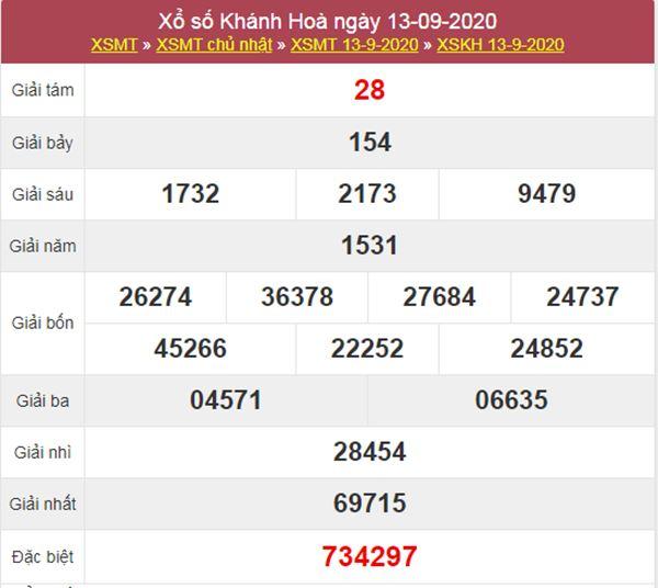 Thống kê XSKH 16/9/2020 chốt lô số đẹp Khánh Hòa thứ 4
