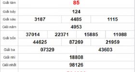Thống kê XSST ngày 16/9/2020, thống kê xổ số Sóc Trăng