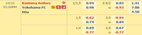Tỷ lệ kèo giữa Kashima Antlers vs Yokohama FC
