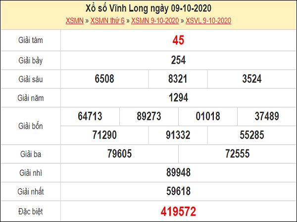Dự đoán XSVL 16/10/2020 – Dự đoán xổ số Vĩnh Long thứ 6 hôm nay