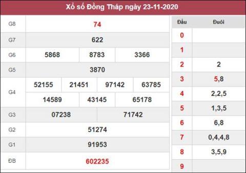Phân tích XSDT 30/11/2020 chốt đầu đuôi giải đặc biệt thứ 2