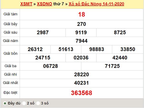 Thống kê XSDNO ngày 21/11/2020, thống kê xổ số Đắc Nông thứ 7