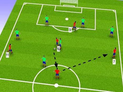 Tiền vệ là gì? Vai trò và nhiệm vụ của vị trí tiền vệ trong bóng đá