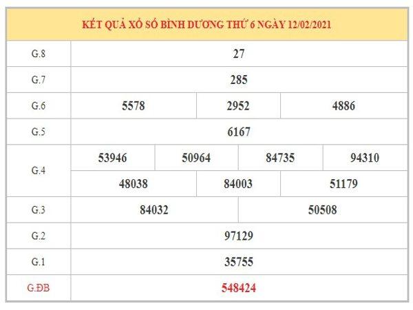 Dự đoán XSBD ngày 19/2/2021 dựa trên kết quả kỳ trước