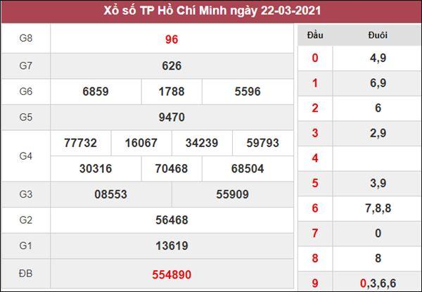 Thống kê XSHCM 27/3/2021 chốt lô VIP Hồ Chí Minh hôm nay