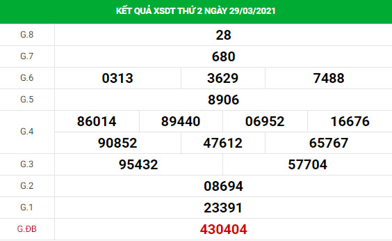 Soi cầu dự đoán XS Đồng Tháp Vip ngày 05/04/2021